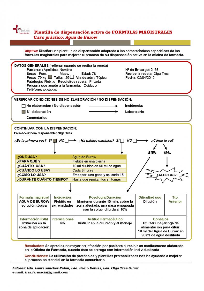 Dispensación activa de fórmulas magistrales: plantilla ...